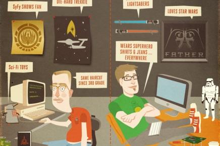Geeks and Nerds: a terminologicaldebate